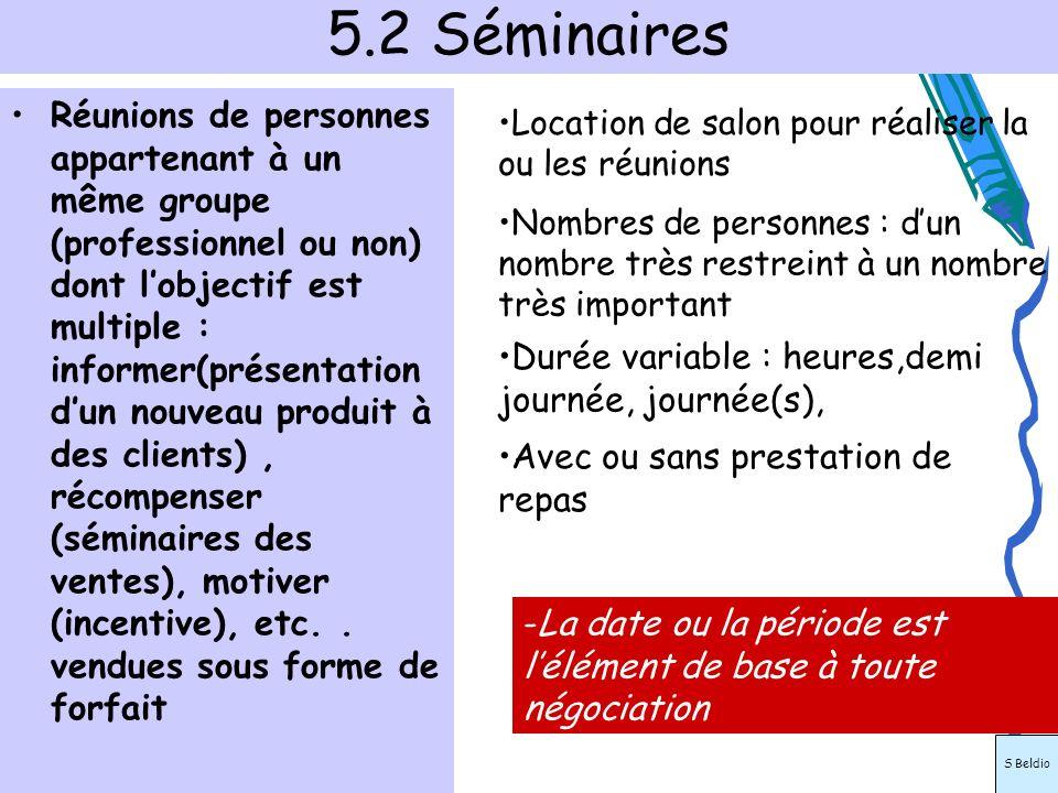5.2 Séminaires Réunions de personnes appartenant à un même groupe (professionnel ou non) dont lobjectif est multiple : informer(présentation dun nouve