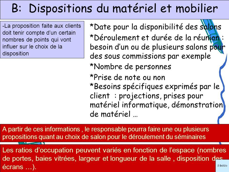 B: Dispositions du matériel et mobilier -La proposition faite aux clients doit tenir compte dun certain nombres de points qui vont influer sur le choi