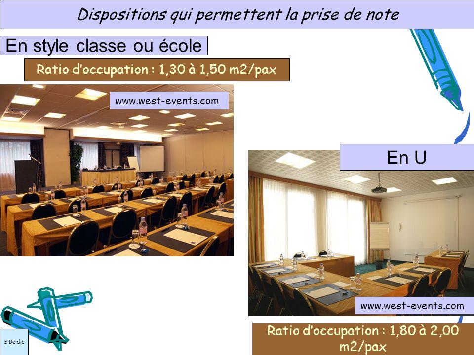 En style classe ou école Dispositions qui permettent la prise de note Ratio doccupation : 1,30 à 1,50 m2/pax Ratio doccupation : 1,80 à 2,00 m2/pax En