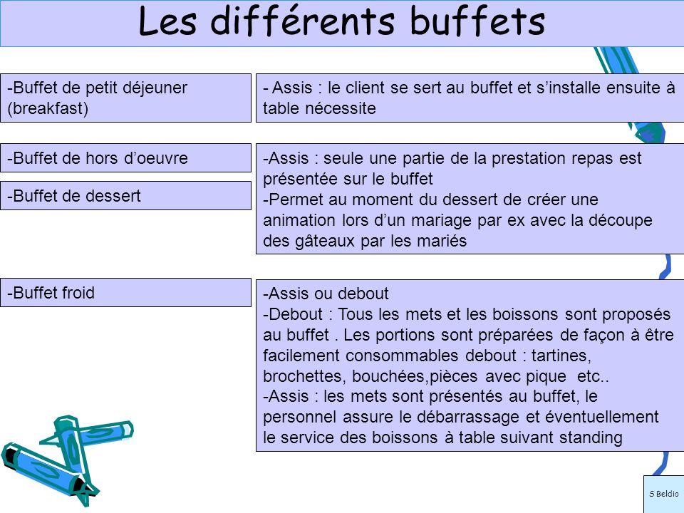 Les différents buffets -Buffet de petit déjeuner (breakfast) -Buffet de hors doeuvre -Buffet de dessert -Buffet froid - Assis : le client se sert au b