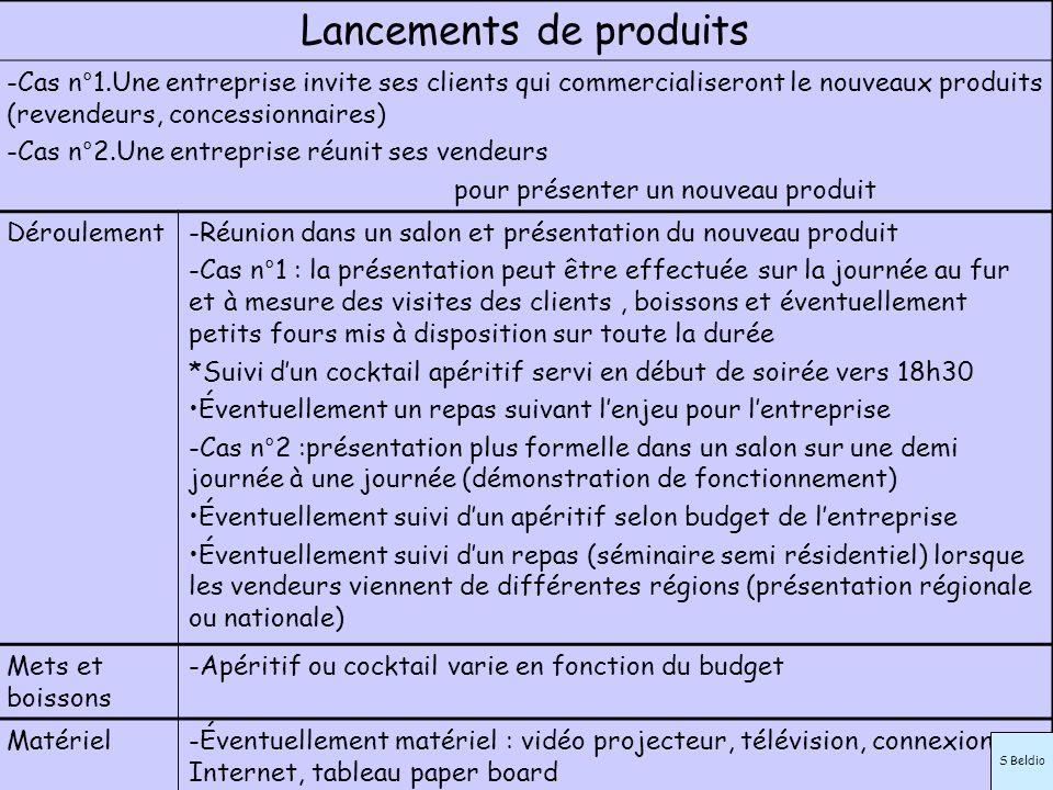 Lancements de produits -Cas n°1.Une entreprise invite ses clients qui commercialiseront le nouveaux produits (revendeurs, concessionnaires) -Cas n°2.U