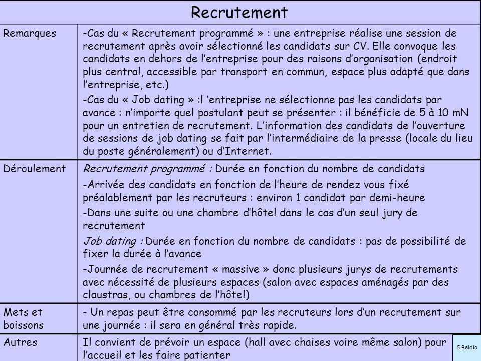 Recrutement Remarques-Cas du « Recrutement programmé » : une entreprise réalise une session de recrutement après avoir sélectionné les candidats sur C