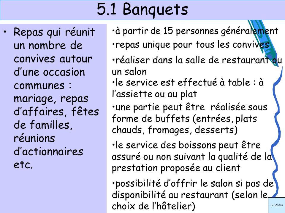 5.1 Banquets Repas qui réunit un nombre de convives autour dune occasion communes : mariage, repas daffaires, fêtes de familles, réunions dactionnaire