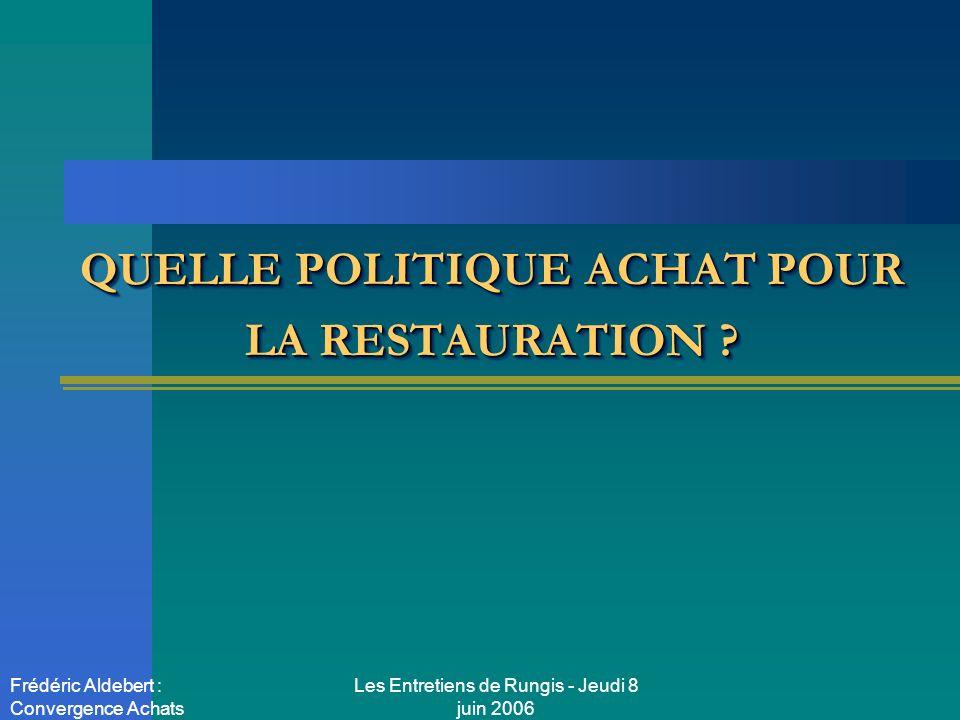 Les Entretiens de Rungis - Jeudi 8 juin 2006 Frédéric Aldebert : Convergence Achats QUELLE POLITIQUE ACHAT POUR LA RESTAURATION ?