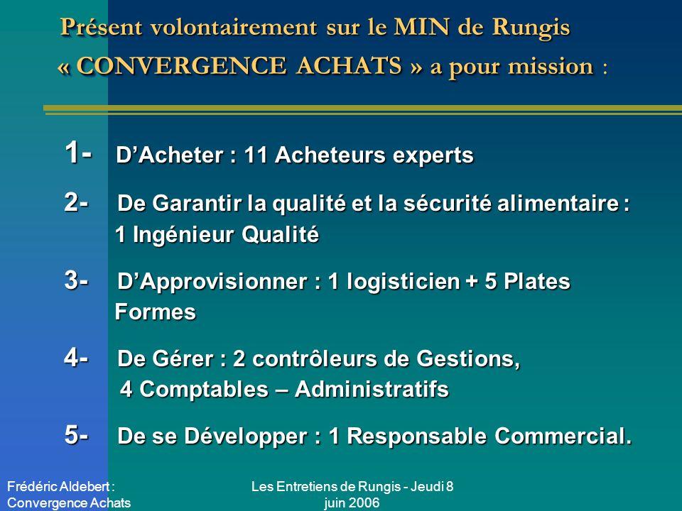 Les Entretiens de Rungis - Jeudi 8 juin 2006 Frédéric Aldebert : Convergence Achats Présent volontairement sur le MIN de Rungis « CONVERGENCE ACHATS »