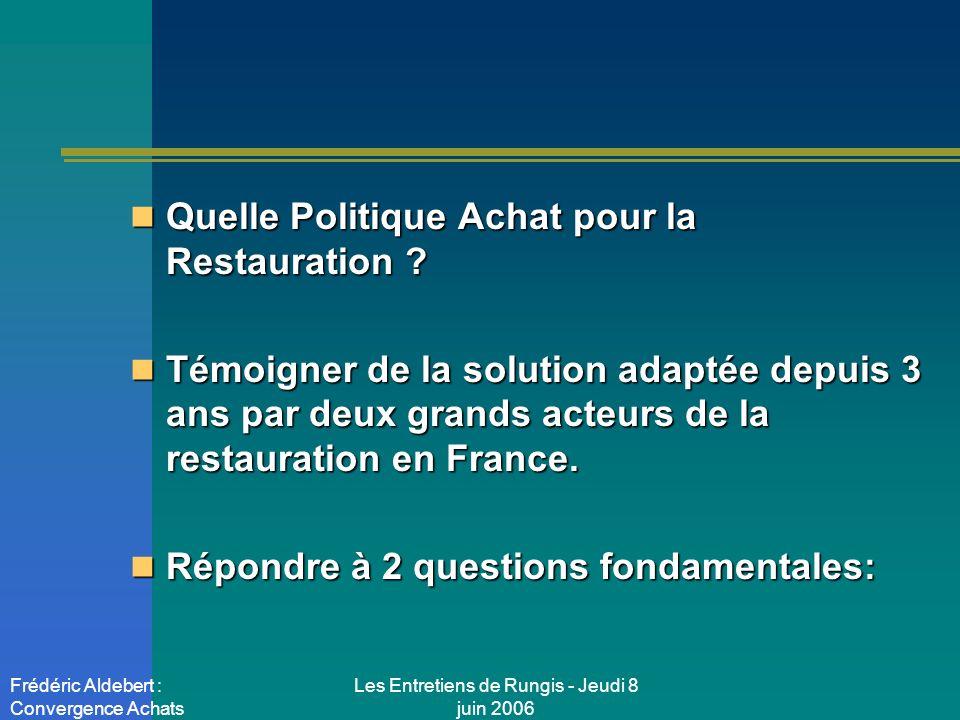 Les Entretiens de Rungis - Jeudi 8 juin 2006 Frédéric Aldebert : Convergence Achats Quelle Politique Achat pour la Restauration ? Quelle Politique Ach