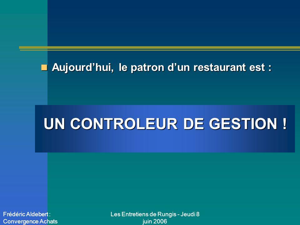 Les Entretiens de Rungis - Jeudi 8 juin 2006 Frédéric Aldebert : Convergence Achats Aujourdhui, le patron dun restaurant est : Aujourdhui, le patron d