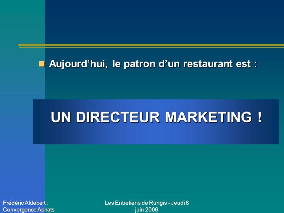 Les Entretiens de Rungis - Jeudi 8 juin 2006 Frédéric Aldebert : Convergence Achats Aujourdhui, le patron dun restaurant est : Aujourdhui, le patron dun restaurant est : UN JURISTE .