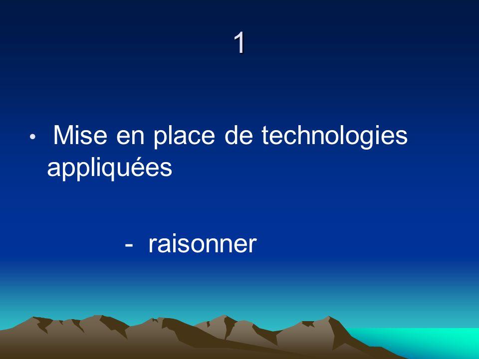 1 Mise en place de technologies appliquées - raisonner
