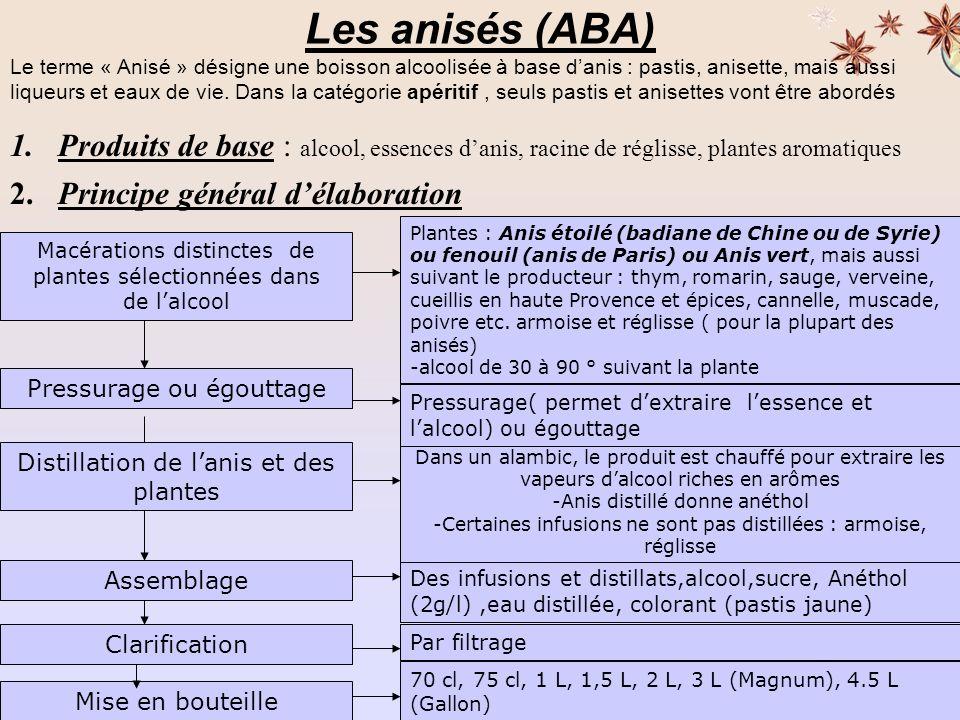 Les Vermouths (ABV) 2.
