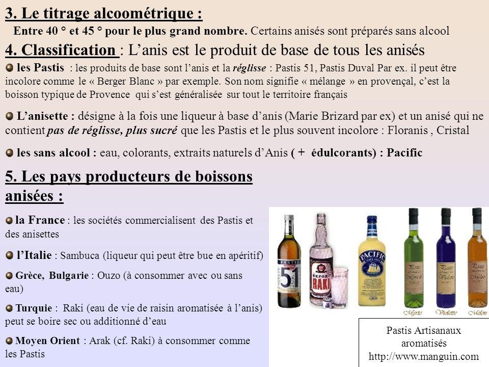 Marques commerciales Historique Observations Ricard45 ° En 1915, labsinthe est interdite en France.Boisson à base danis, elle est accusée dêtre poison.