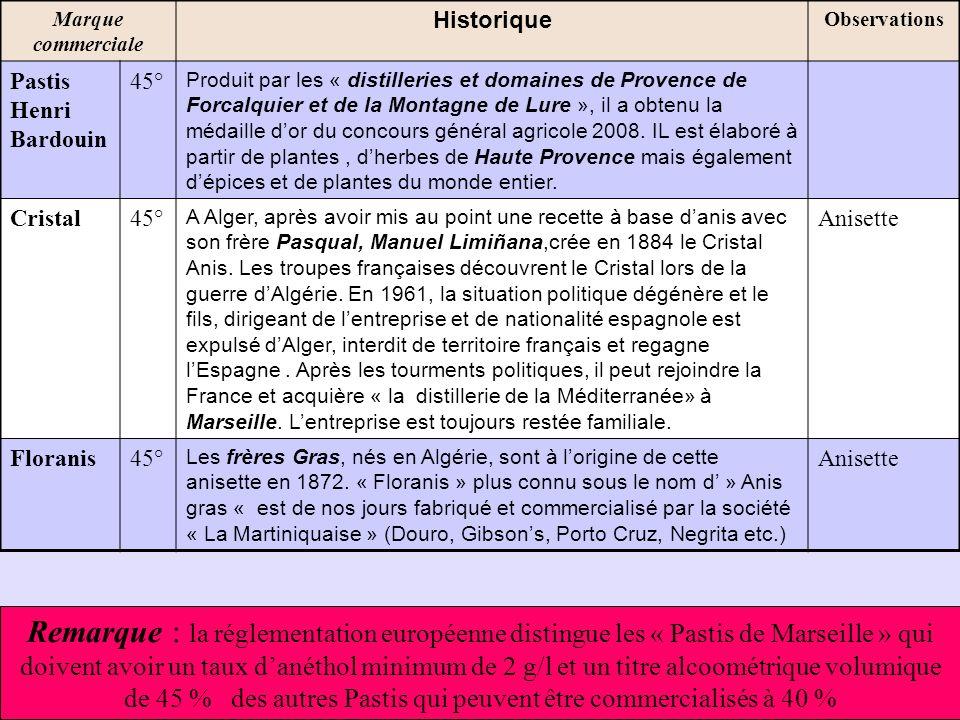 Carte des vins de Porto : Sandeman, Rozes, Ferreira, Taylor Quelques Marques commerciales : www.dionis-vins.fr