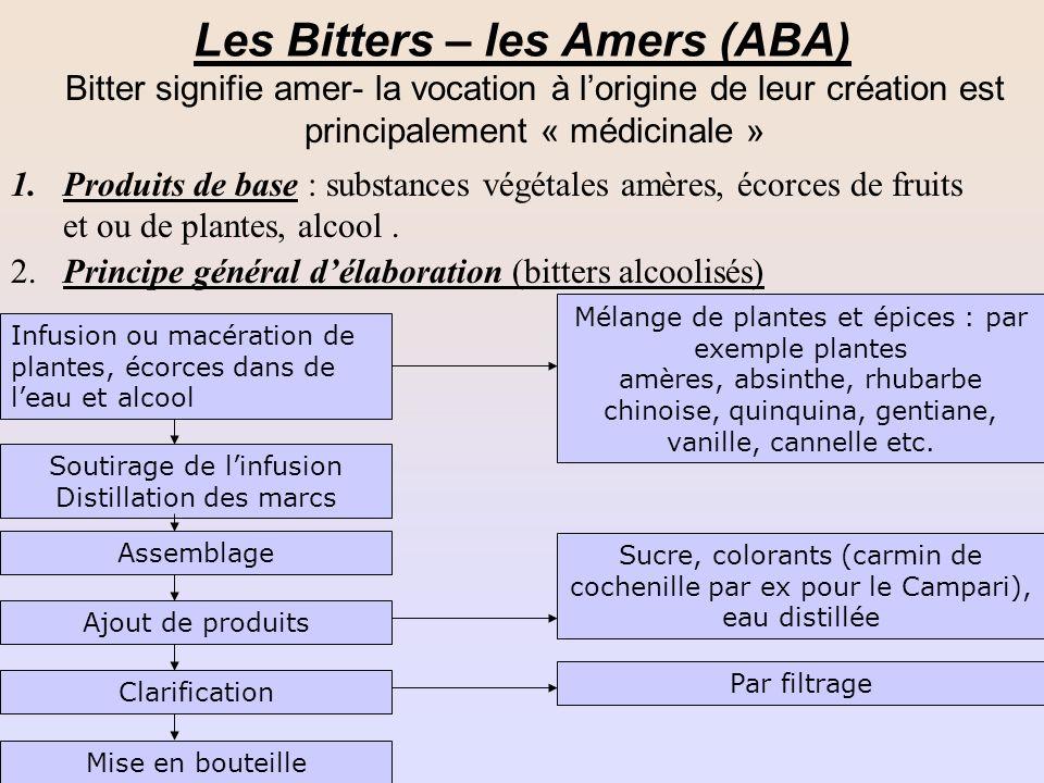 3.Le titrage alcoométrique : Peu alcoolisés entre 16 et 18° pour le plus grand nombre 4.