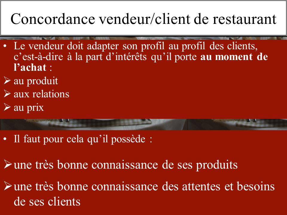 11/1O/2009S.Beldio Concordance vendeur/client de restaurant une très bonne connaissance de ses produits une très bonne connaissance des attentes et be