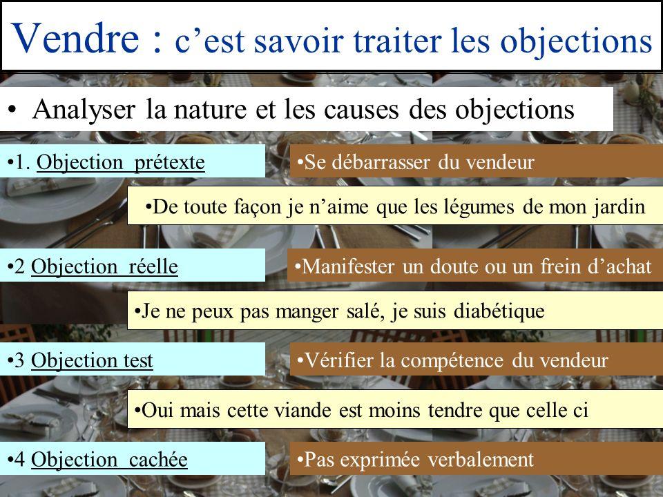 11/1O/2009S.Beldio Vendre : cest savoir traiter les objections Analyser la nature et les causes des objections 1. Objection prétexteSe débarrasser du