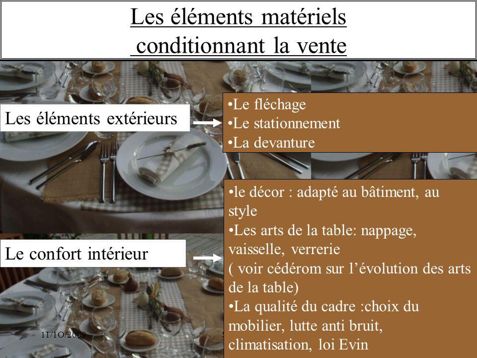 11/1O/2009S.Beldio Les éléments matériels conditionnant la vente Les éléments extérieurs Le fléchage Le stationnement La devanture Le confort intérieu