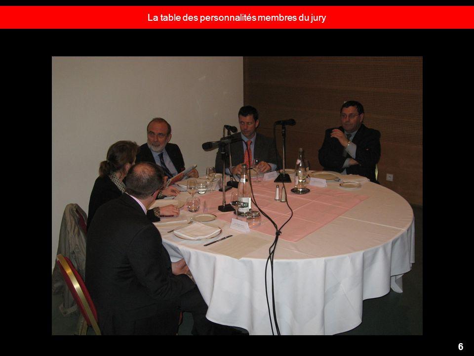 La table des personnalités membres du jury 6