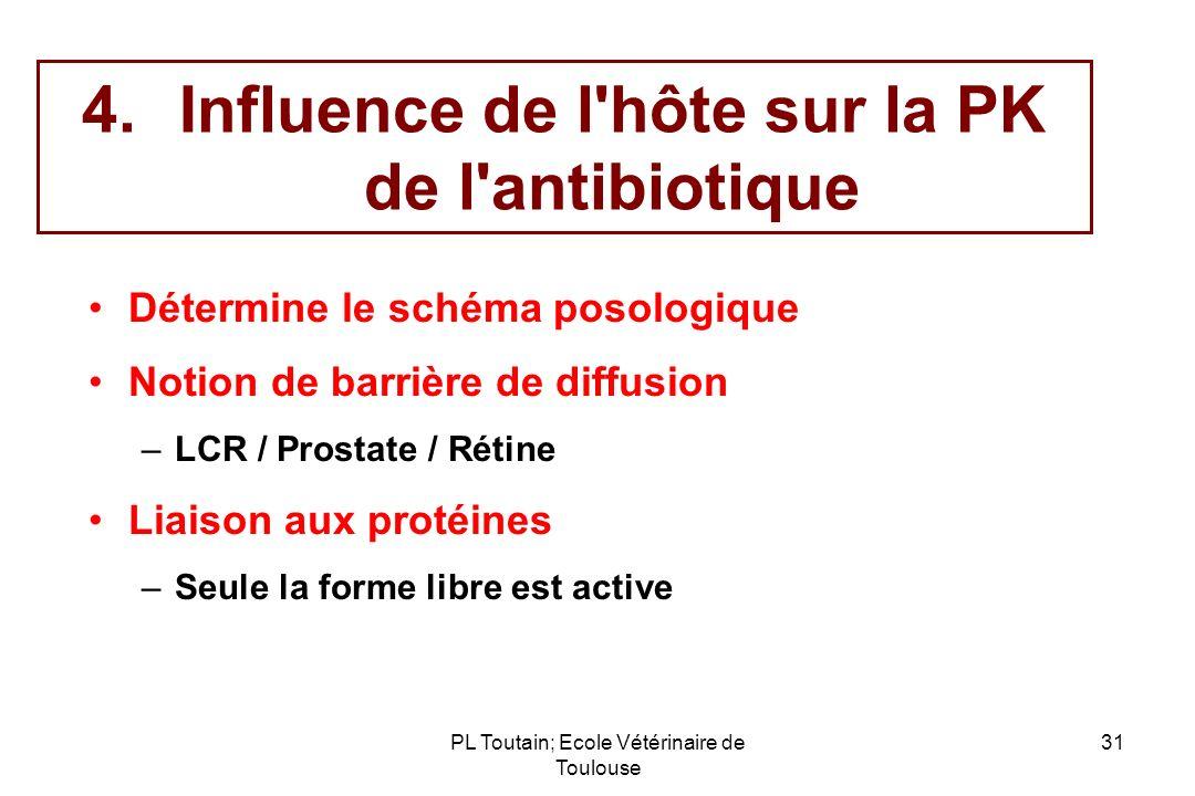 PL Toutain; Ecole Vétérinaire de Toulouse 31 4.Influence de l'hôte sur la PK de l'antibiotique Détermine le schéma posologique Notion de barrière de d