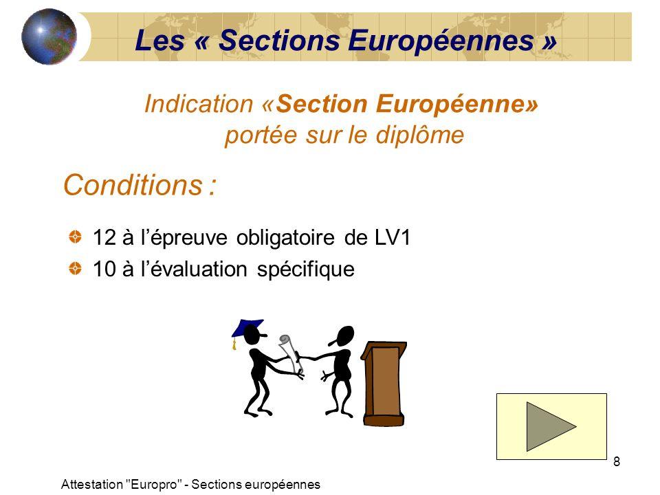Attestation Europro - Sections européennes 19 Ouverture d esprit, épanouissement, Accès à une culture différente, Adaptabilité, mobilité, autonomie, Intérêt pour les langues Atout à l embauche Une plus value pour la formation Un enjeu professionnel Ouverture internationale en lycée professionnel