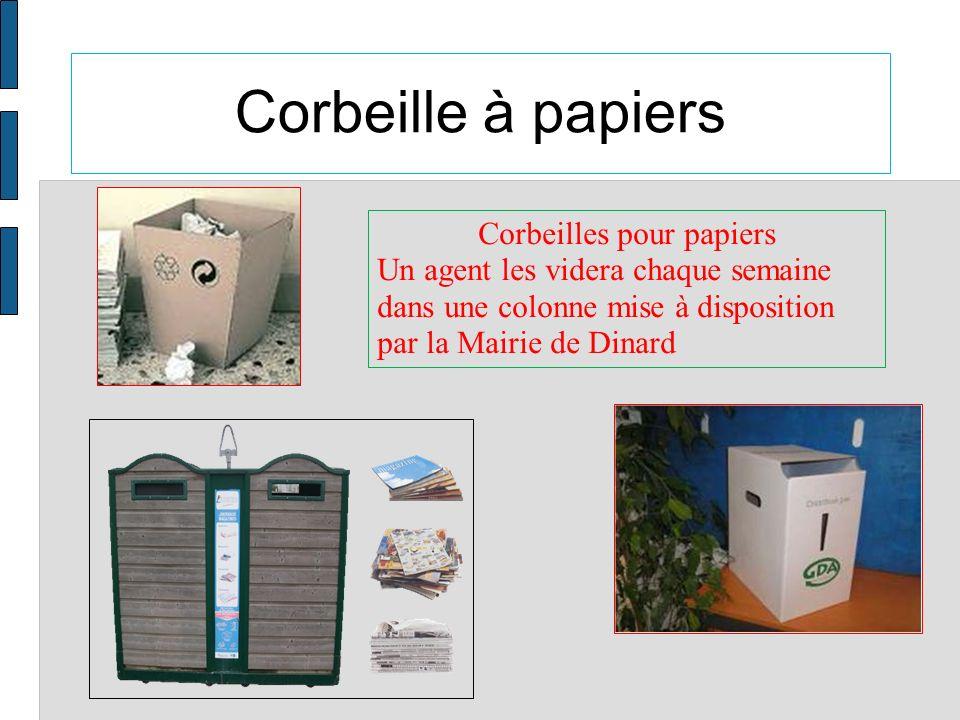 Corbeille à papiers Corbeilles pour papiers Un agent les videra chaque semaine dans une colonne mise à disposition par la Mairie de Dinard