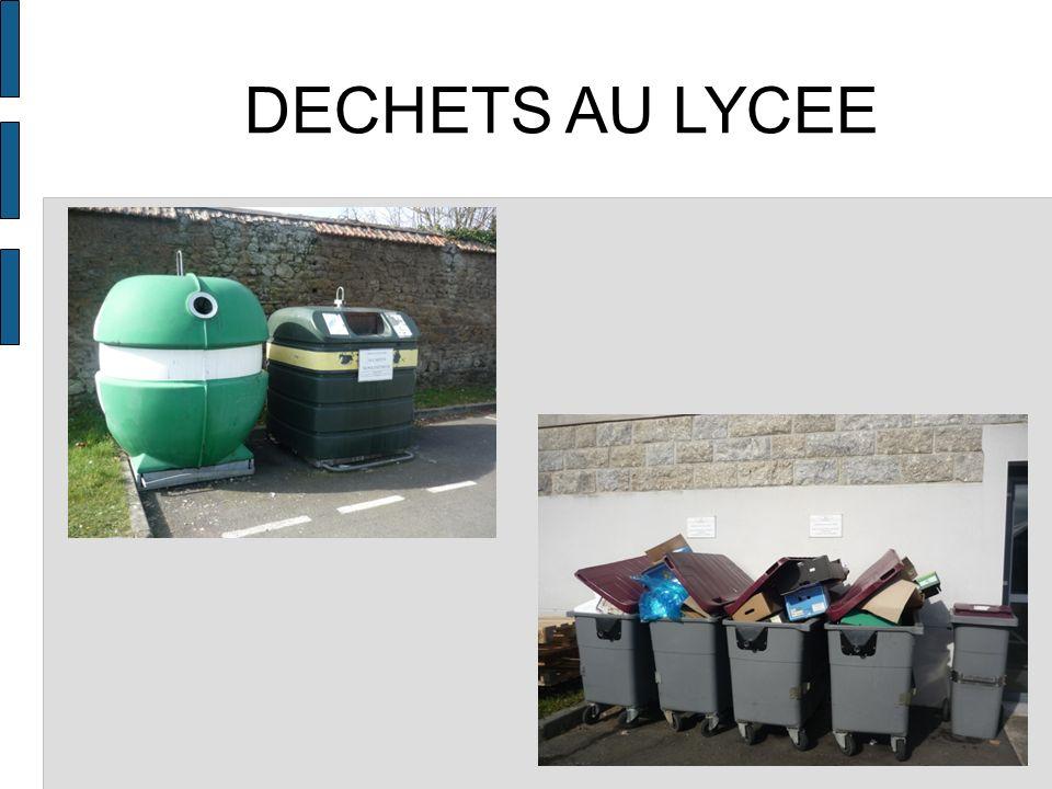 DECHETS AU LYCEE