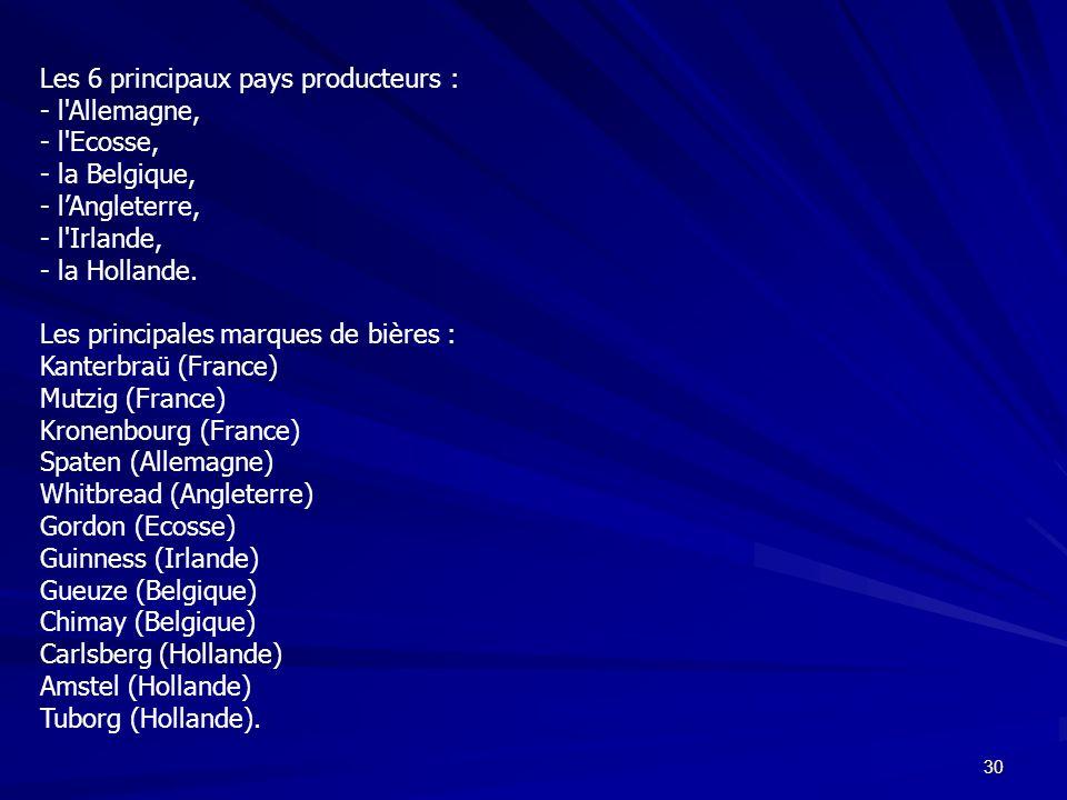 30 Les 6 principaux pays producteurs : - l'Allemagne, - l'Ecosse, - la Belgique, - lAngleterre, - l'Irlande, - la Hollande. Les principales marques de