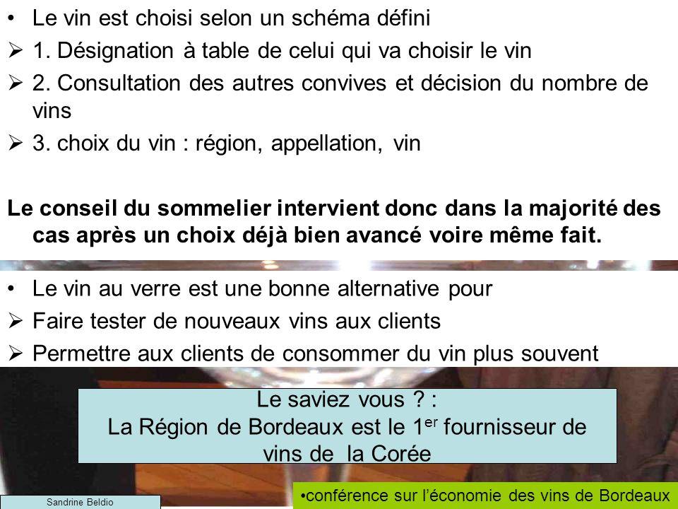 Le vin est choisi selon un schéma défini 1.Désignation à table de celui qui va choisir le vin 2.