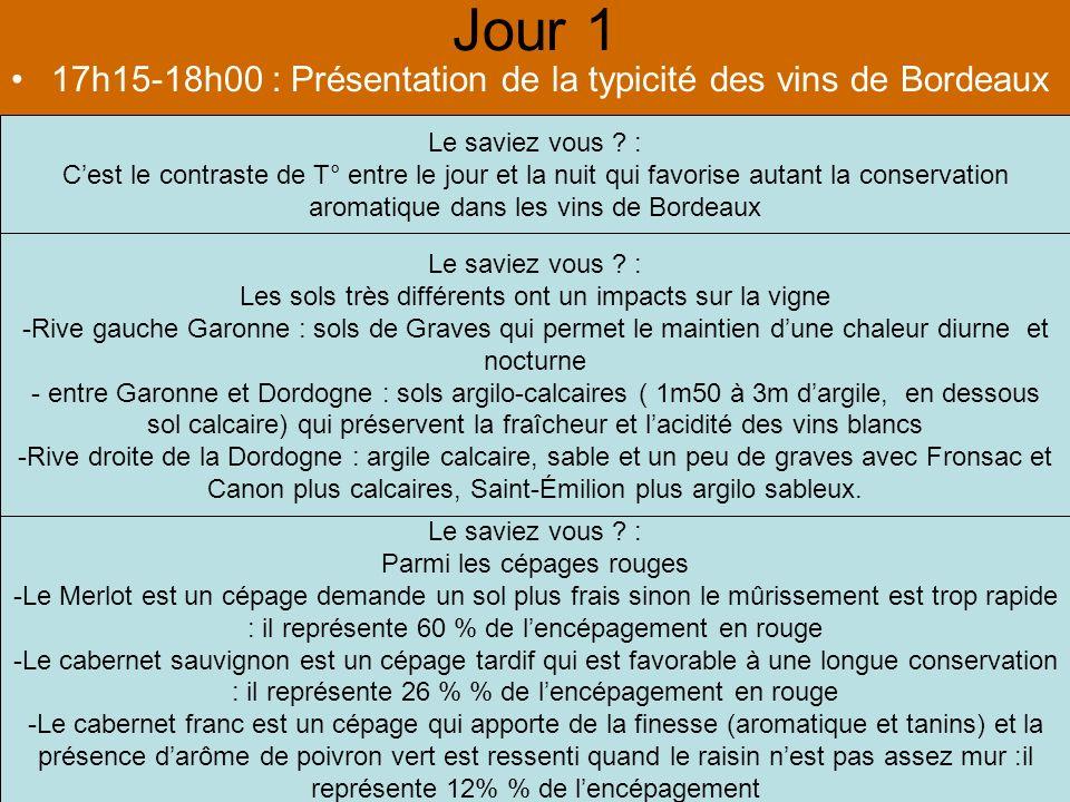 Jour 1 17h15-18h00 : Présentation de la typicité des vins de Bordeaux Le saviez vous .