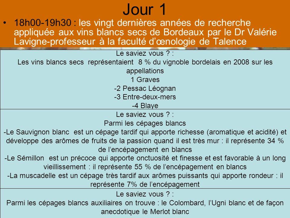 Jour 1 18h00-19h30 : les vingt dernières années de recherche appliquée aux vins blancs secs de Bordeaux par le Dr Valérie Lavigne-professeur à la faculté dœnologie de Talence Le saviez vous .