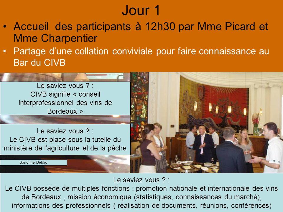 Jour 1 Accueil des participants à 12h30 par Mme Picard et Mme Charpentier Partage dune collation conviviale pour faire connaissance au Bar du CIVB Le saviez vous .