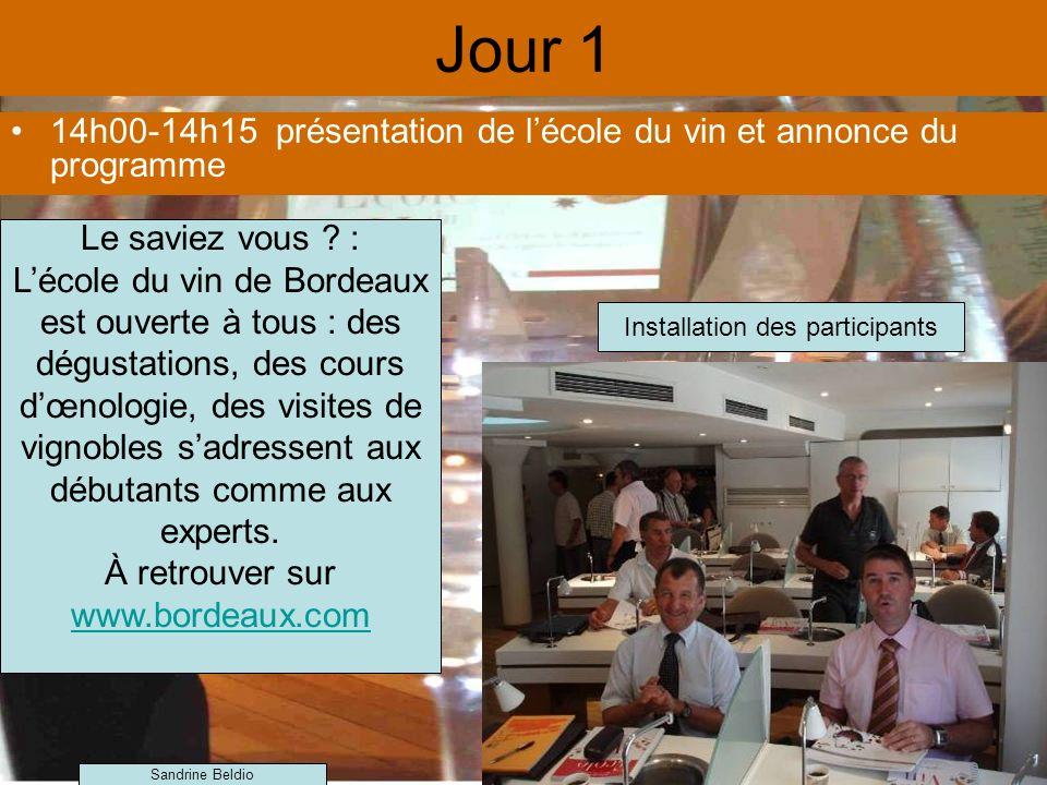 Jour 1 14h00-14h15 présentation de lécole du vin et annonce du programme Le saviez vous .