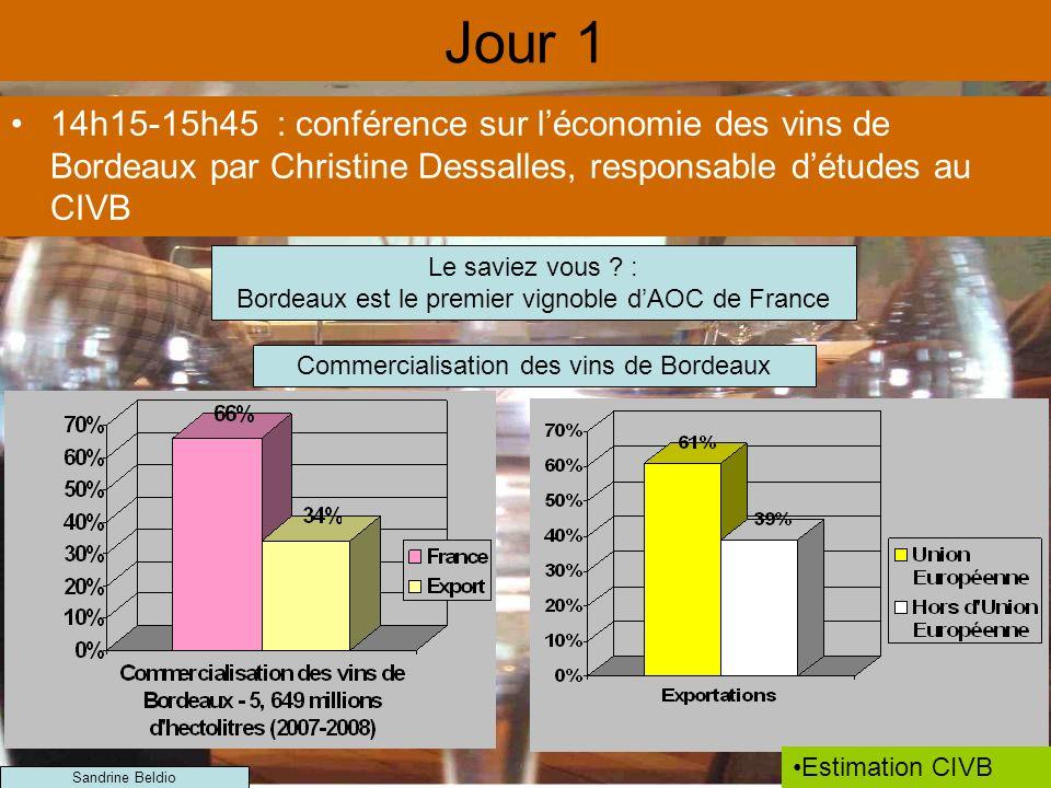 Jour 1 14h15-15h45 : conférence sur léconomie des vins de Bordeaux par Christine Dessalles, responsable détudes au CIVB Le saviez vous .
