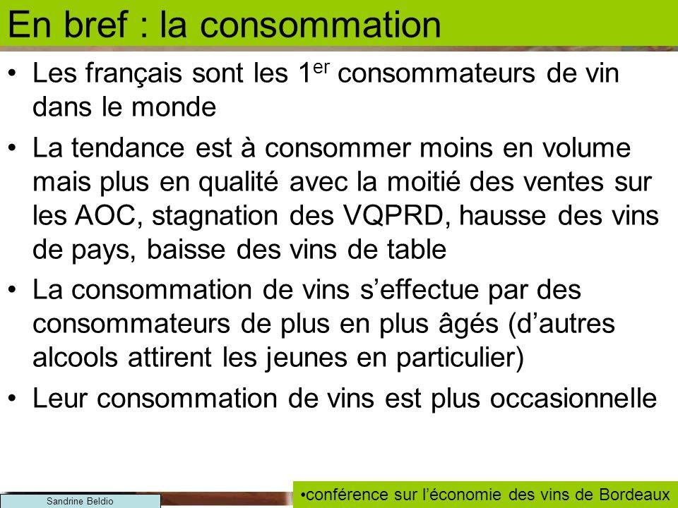 En bref : la consommation Les français sont les 1 er consommateurs de vin dans le monde La tendance est à consommer moins en volume mais plus en qualité avec la moitié des ventes sur les AOC, stagnation des VQPRD, hausse des vins de pays, baisse des vins de table La consommation de vins seffectue par des consommateurs de plus en plus âgés (dautres alcools attirent les jeunes en particulier) Leur consommation de vins est plus occasionnelle conférence sur léconomie des vins de Bordeaux Sandrine Beldio