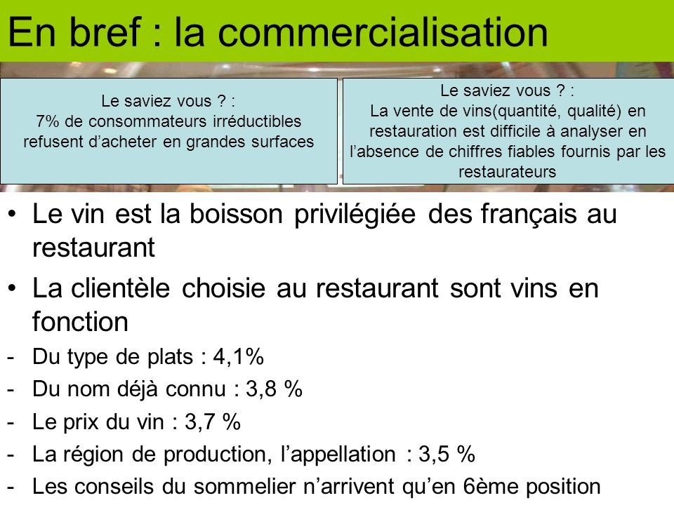 En bref : la commercialisation Le vin est la boisson privilégiée des français au restaurant La clientèle choisie au restaurant sont vins en fonction -Du type de plats : 4,1% -Du nom déjà connu : 3,8 % -Le prix du vin : 3,7 % -La région de production, lappellation : 3,5 % -Les conseils du sommelier narrivent quen 6ème position Le saviez vous .
