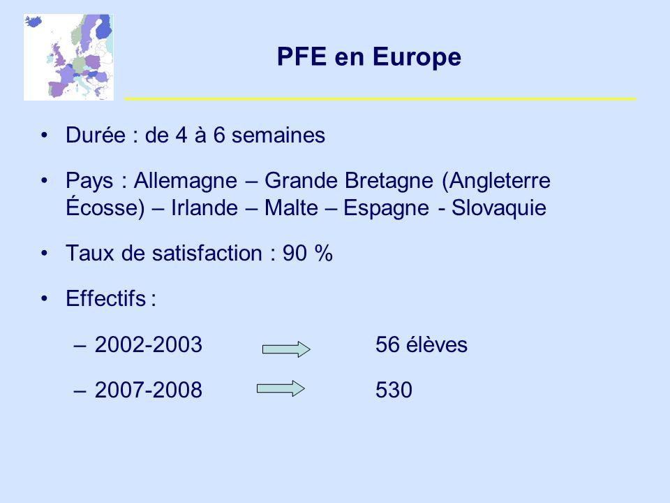 PFE en Europe Durée : de 4 à 6 semaines Pays : Allemagne – Grande Bretagne (Angleterre Écosse) – Irlande – Malte – Espagne - Slovaquie Taux de satisfa
