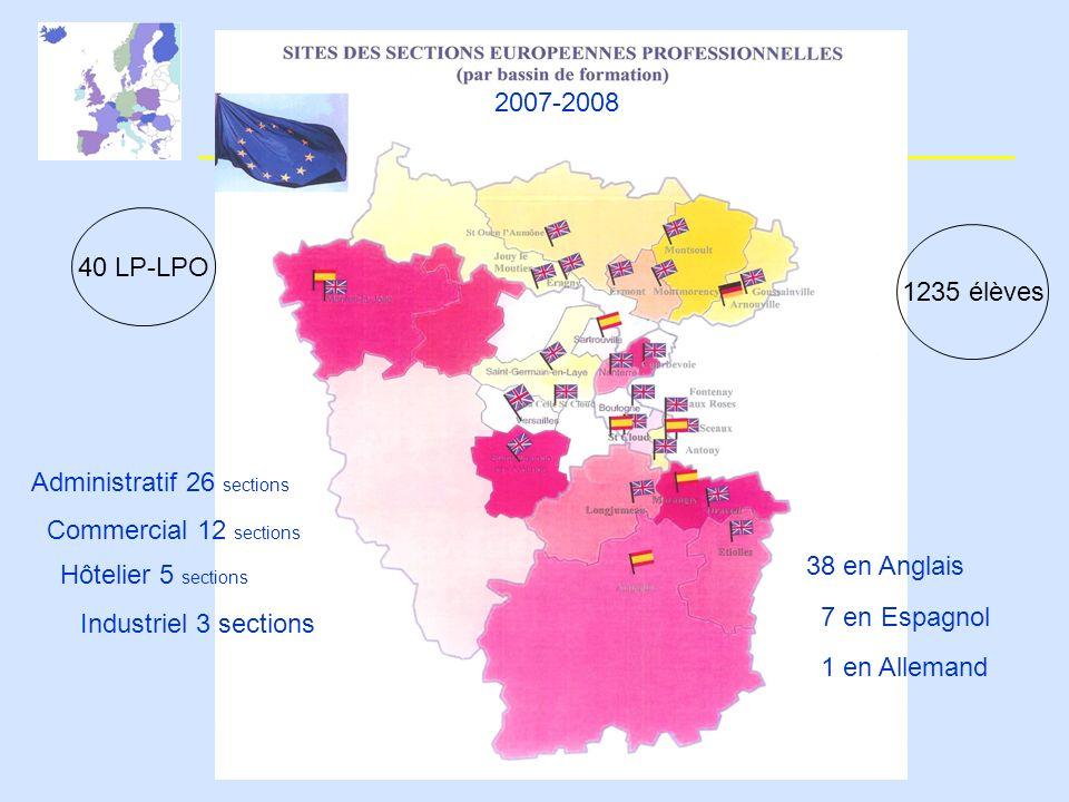 40 LP-LPO Administratif 26 sections Commercial 12 sections Hôtelier 5 sections 38 en Anglais 7 en Espagnol 1 en Allemand 1235 élèves 2007-2008 Industr