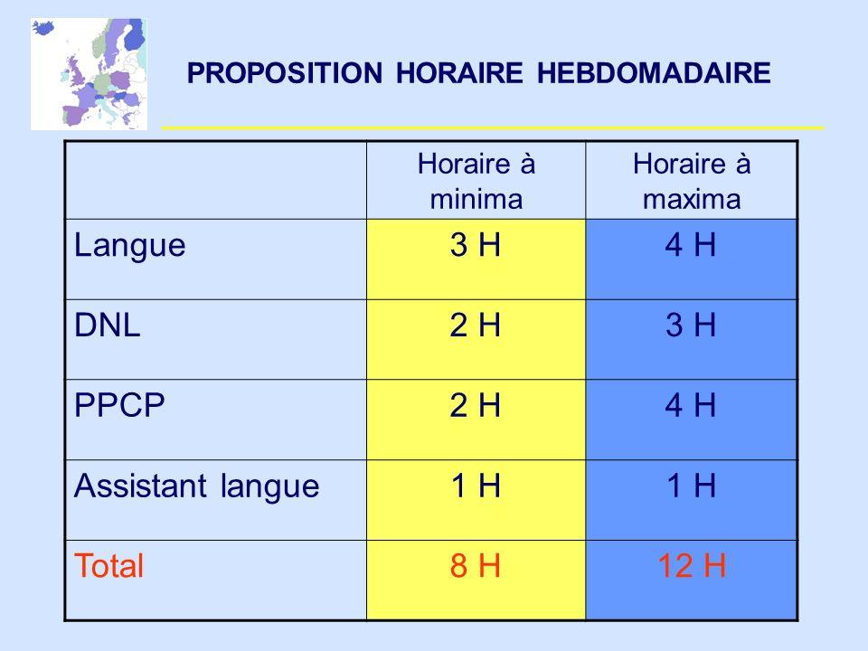PROPOSITION HORAIRE HEBDOMADAIRE Horaire à minima Horaire à maxima Langue3 H4 H DNL2 H3 H PPCP2 H4 H Assistant langue1 H Total8 H12 H