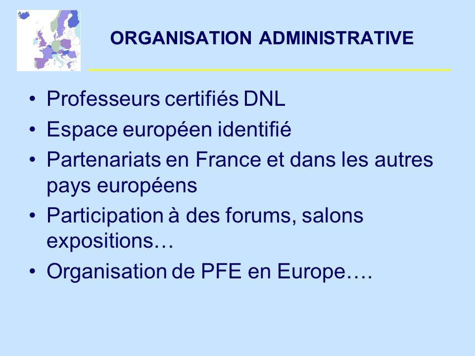 ORGANISATION ADMINISTRATIVE Professeurs certifiés DNL Espace européen identifié Partenariats en France et dans les autres pays européens Participation