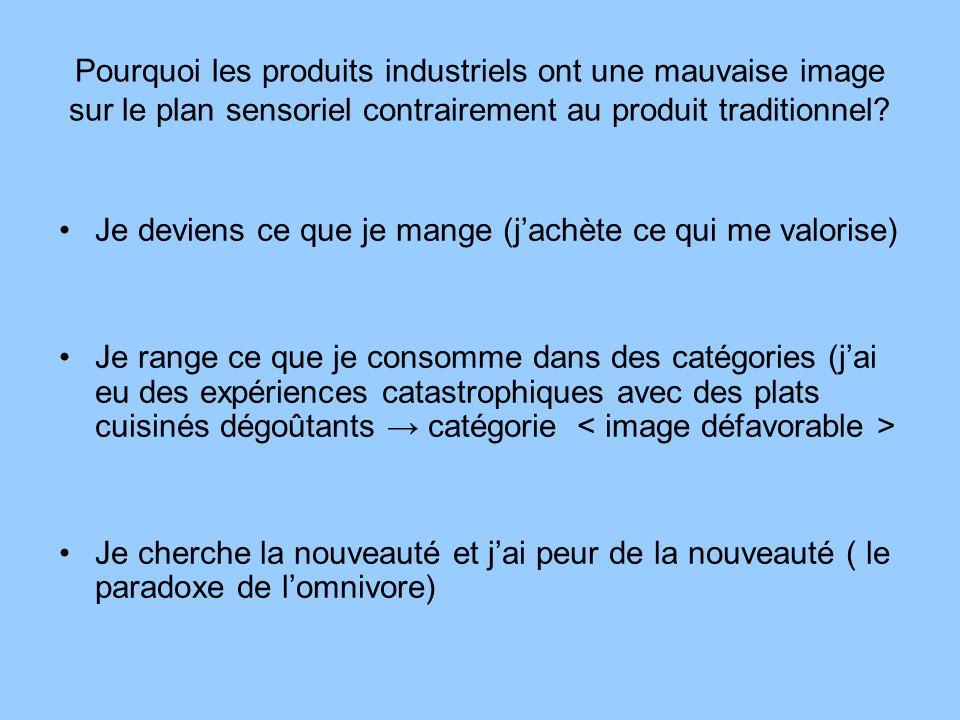 Pourquoi les produits industriels ont une mauvaise image sur le plan sensoriel contrairement au produit traditionnel? Je deviens ce que je mange (jach