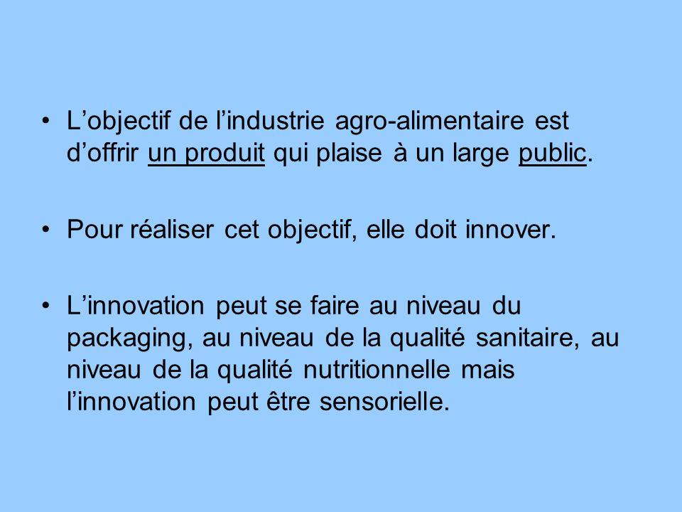 Pour la technologie,il y a innovation sensorielle dès quun produit qui nest pas fabriqué par un industriel de lagro-alimentaire arrive sur le marché.