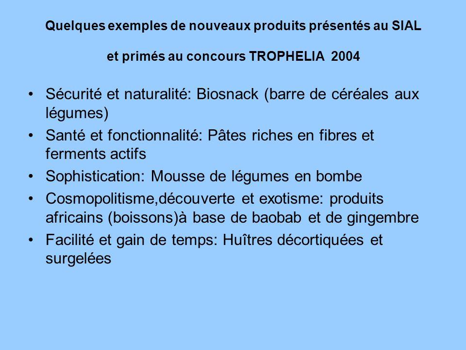 Quelques exemples de nouveaux produits présentés au SIAL et primés au concours TROPHELIA 2004 Sécurité et naturalité: Biosnack (barre de céréales aux