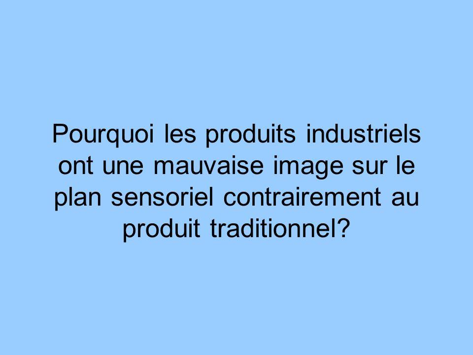 Pourquoi les produits industriels ont une mauvaise image sur le plan sensoriel contrairement au produit traditionnel?