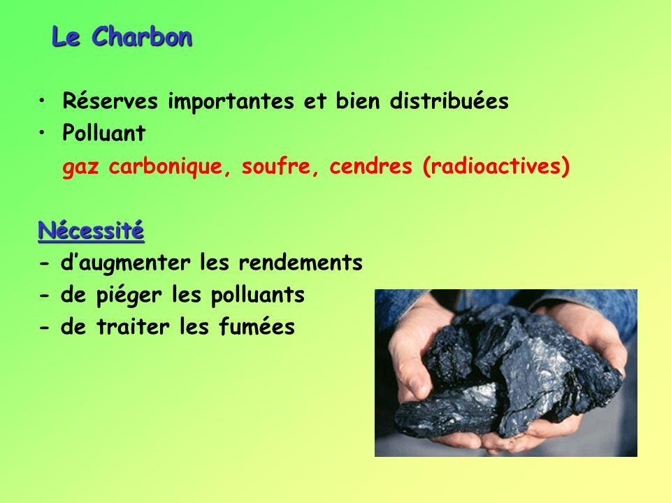 Réserves importantes et bien distribuées Polluant gaz carbonique, soufre, cendres (radioactives)Nécessité - daugmenter les rendements - de piéger les polluants - de traiter les fumées Le Charbon