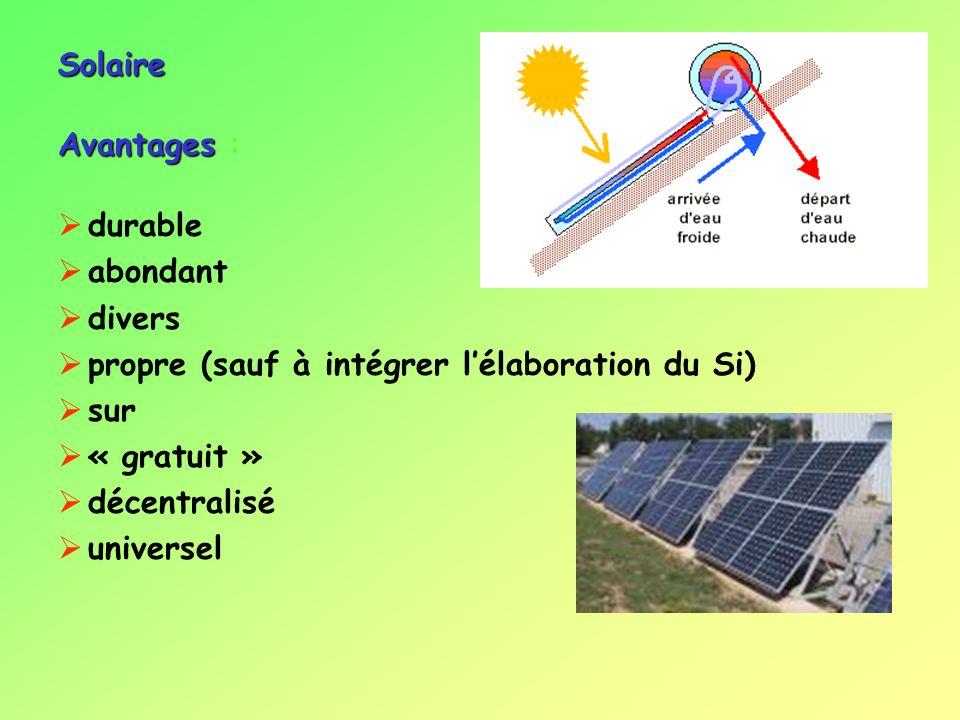Avantages Avantages : durable abondant divers propre (sauf à intégrer lélaboration du Si) sur « gratuit » décentralisé universel Solaire