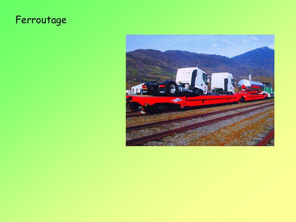 Ferroutage