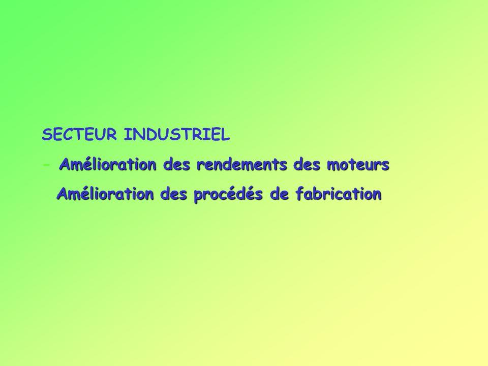 SECTEUR INDUSTRIEL Amélioration des rendements des moteurs - Amélioration des rendements des moteurs Amélioration des procédés de fabrication Amélioration des procédés de fabrication