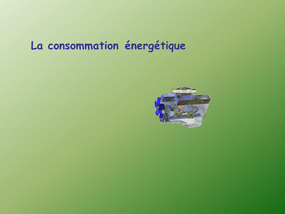 La consommation énergétique