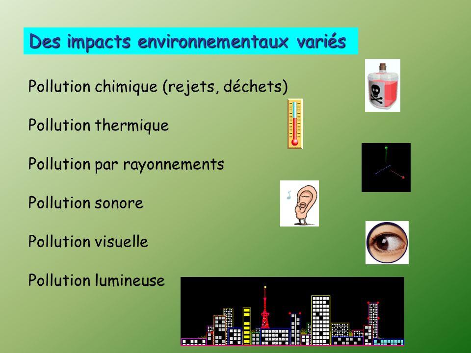 Des impacts environnementaux variés Pollution chimique (rejets, déchets) Pollution lumineuse Pollution sonore Pollution visuelle Pollution par rayonnements Pollution thermique