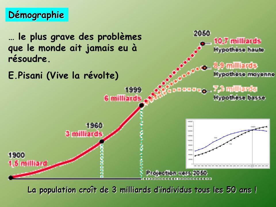 Démographie La population croît de 3 milliards dindividus tous les 50 ans .