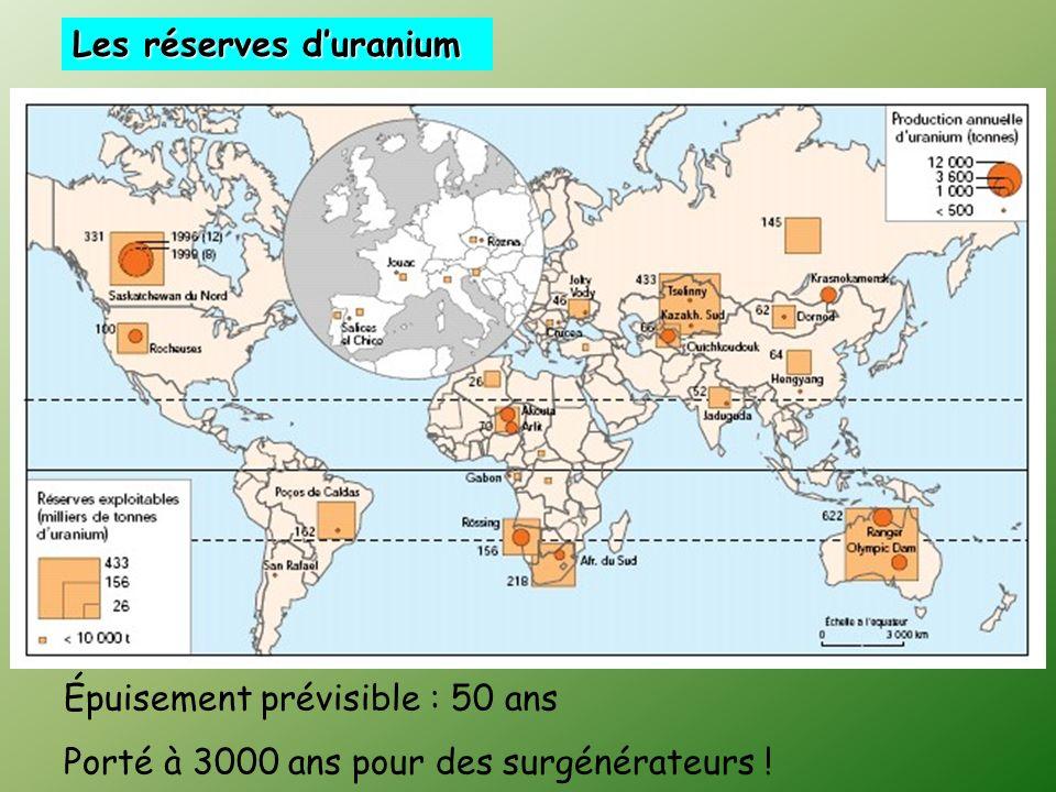 Les réserves duranium Épuisement prévisible : 50 ans Porté à 3000 ans pour des surgénérateurs !